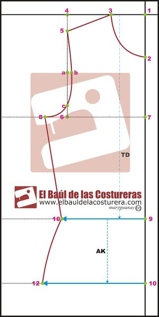 Trazado patrón base parte superior del cuerpo (Blusa básica) | EL BAÚL DE LAS COSTURERAS