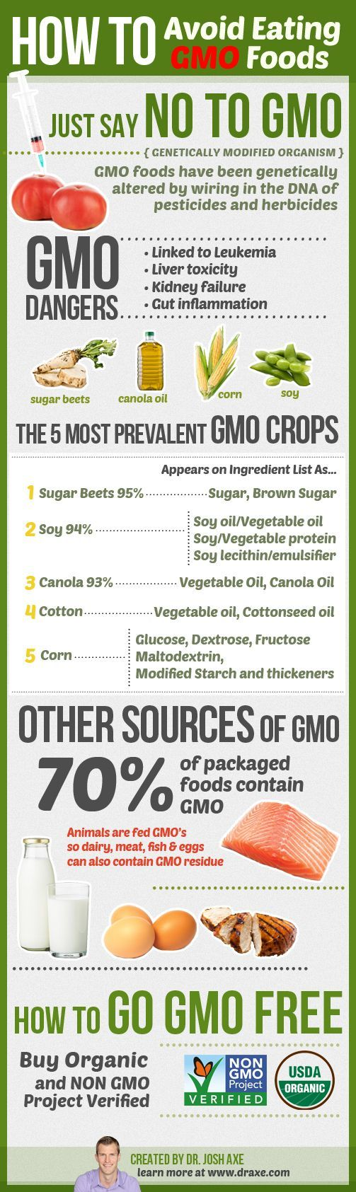 The Comprehensive Guide To Avoiding GMO Foods  The findings on GMOs are mixed, and there's a lot of controversy around whether or not GMOs are horrible for you and the planet, or an innocuous tool to get more out of the crops we grow. For me personally, I'm a traditionalist when it comes to food. I don't know that I support an …