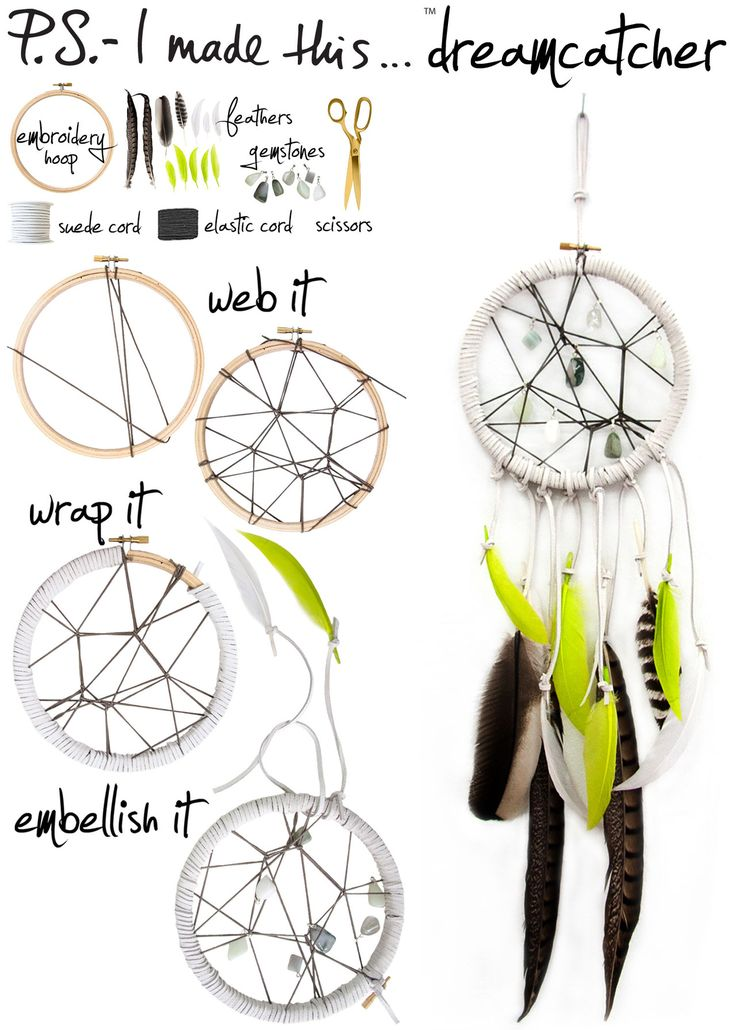 #diy dreamcatcher Follow your DIY dreams and add an eclectic inspiring touch to any room. How to make: Web the elastic cord around the embroidery hoop - get inspired by structured spider webs or intertwine your own unique organic shape. Secure the web and wrap the frame of the embroidery hoop with suede cord. Embellish the web with gemstones or beads. Finish off by tying scrap suede cord in a variety of lengths to the bottom of the hoop and dangle an assortment of feathers.