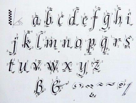 Los diversos tipos de alfabetos se han elaborado en el tiempo, ya sea por razones culturales, politicas o prácticas, de manera que en ese p...