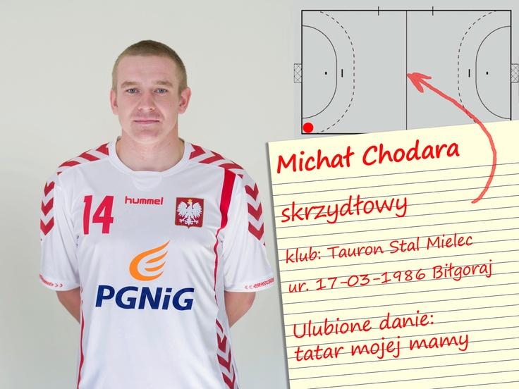 MICHAŁ CHODARA – POSITION: LW