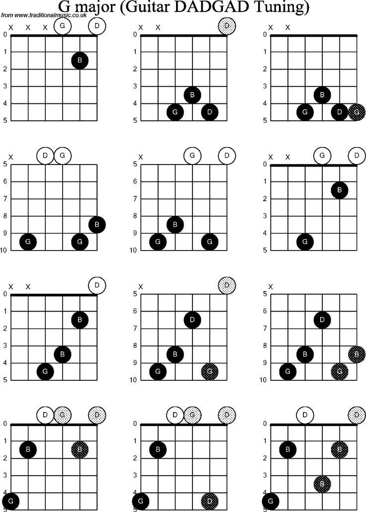 Chord diagrams d modal guitar dadgad g in 2020 guitar