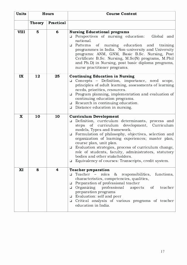 Nursing Competency Assessment Template In 2020 Templates Job