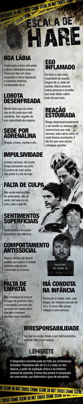 Escala de Hare (Foto: Dupla Identidade/TV Globo)