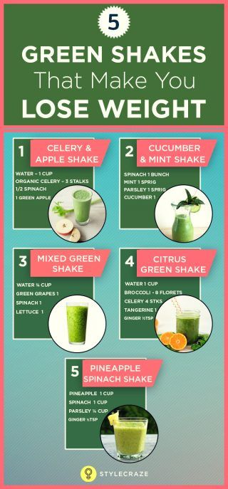 21 Weight Loss Smoothies With Recipes | Drink to weight ...