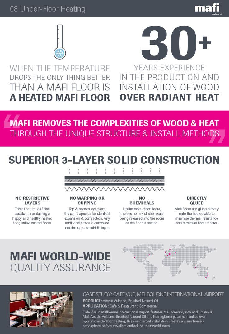 Mafi & Underfloor Heating