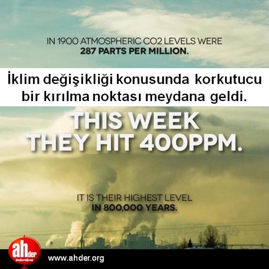 9 Mayıs 2013 Perşembe günü, iklim değişikliği konusunda korkutucu bir eşiği aştık:  http://www.ahder.org/iklim-degisikligi-konusunda-korkutucu-bir-kirilma-noktasi-meydana-geldi