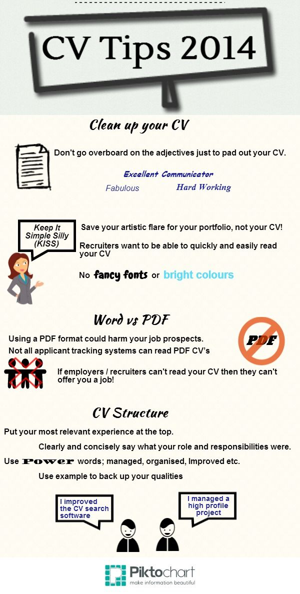 55 best Succeed your way to a job CV and Interview Tips! images - tips for a resume