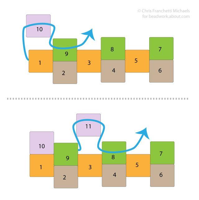 Peyote Stitch Diagrams - Flat Even Count: Begin Row 4