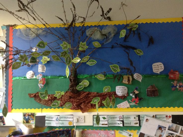 Tricky Words And High Frequency Words Tree Display