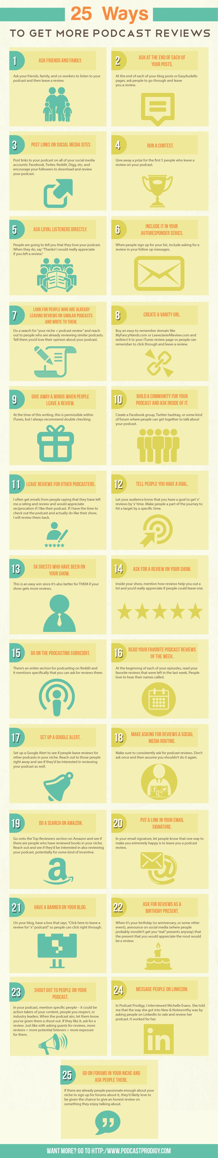 Podcasting tips to get more reviews. :)