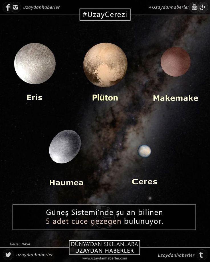 #uzaycerezi #dwarfplanets #pluto #eris #ceres #haumea #makemake #solarsystem #space #science #spacefacts #cücegezegen #plüton #güneşsistemi #uzay #bilim #uzaydanhaberler