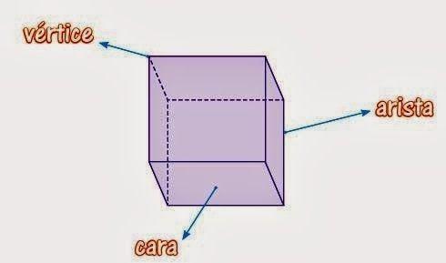 Estimación y cálculo del volumen de cubos, prismas y pirámides rectos o de cualquier término implicado en las fórmulas. - Buscar con Google