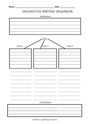 free graphic organizer for essay writing
