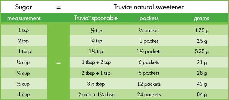 My son is diabetic so I'm trying to convert sugar to truvia.  Here's their conversion table.