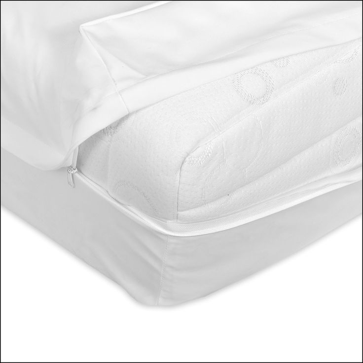 Rubber Backed Mattress Protector