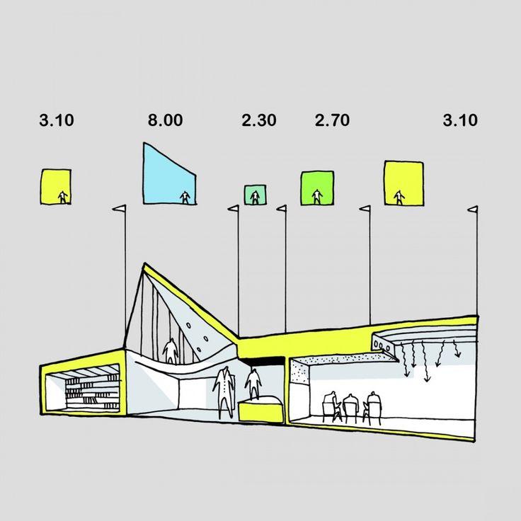 Proportion | Design Kindergarten. CEBRA. Vonsild, Denmark.