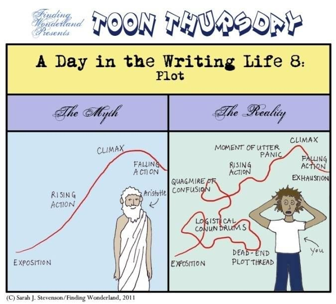 The Difficulty of Essay Writing
