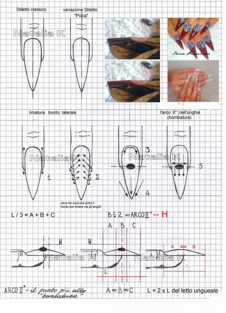 The 147 best Nail Enhancements images on Pinterest   Nails shape ...