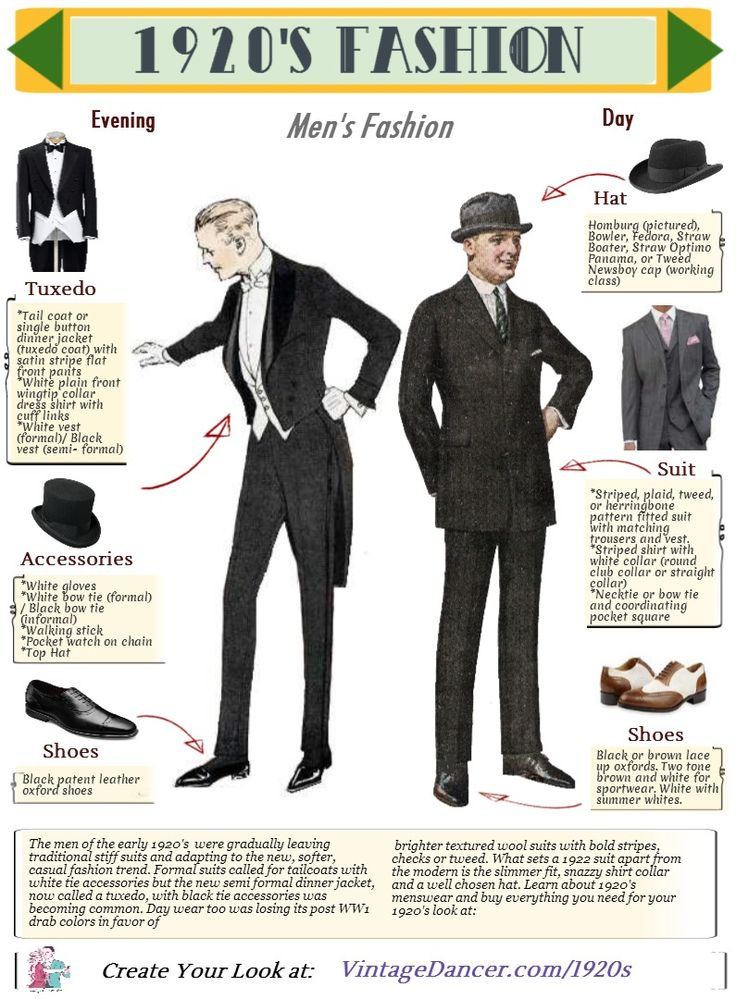 1920s fashion for men | Suits, shirts, hats, shoes, ties, and more. You can make a 1920s style men's outfit with new clothes.