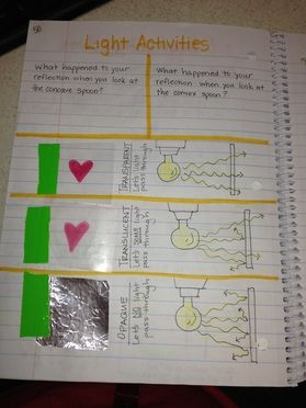tons of interactive journal ideas for science--this one is on light energy and translucent, transparent, and opaque