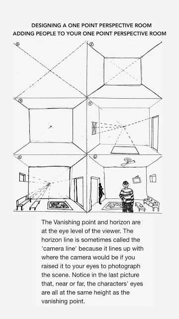 One Perspective Drawing Room: Draw A Surrealistic Room In One Point Perspective (With