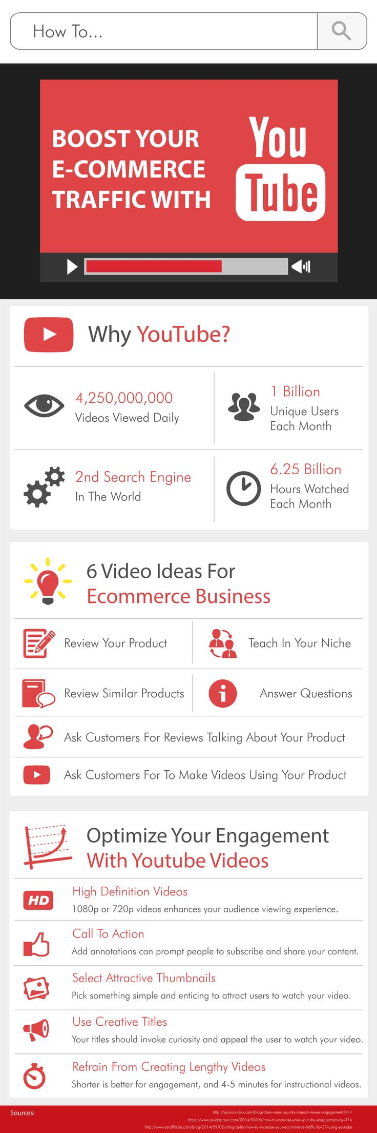 62 best Business Ideas Pictured images on Pinterest | Business ideas ...