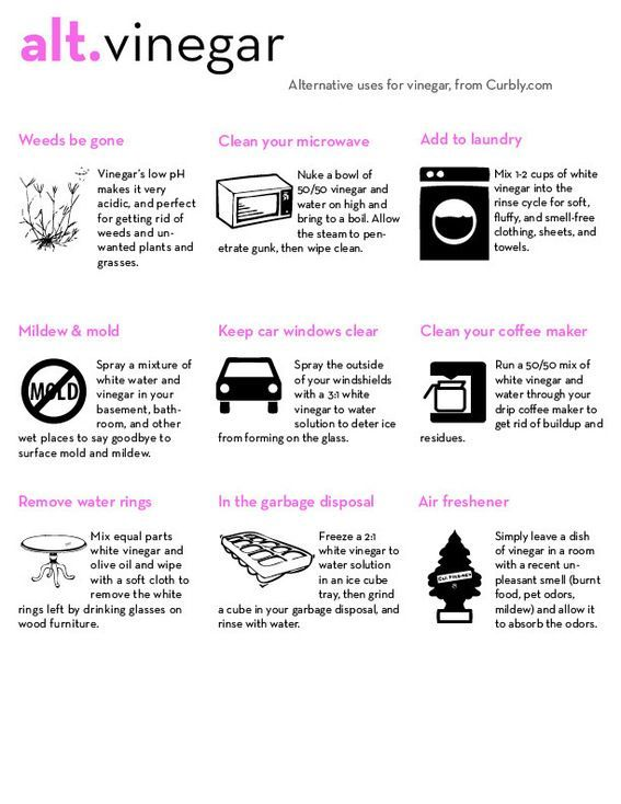 Alternative Uses for Vinegar - it really does get rid of the mildew-eeky smell in fabric!