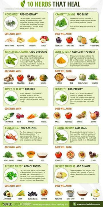 Foods that help inflamation