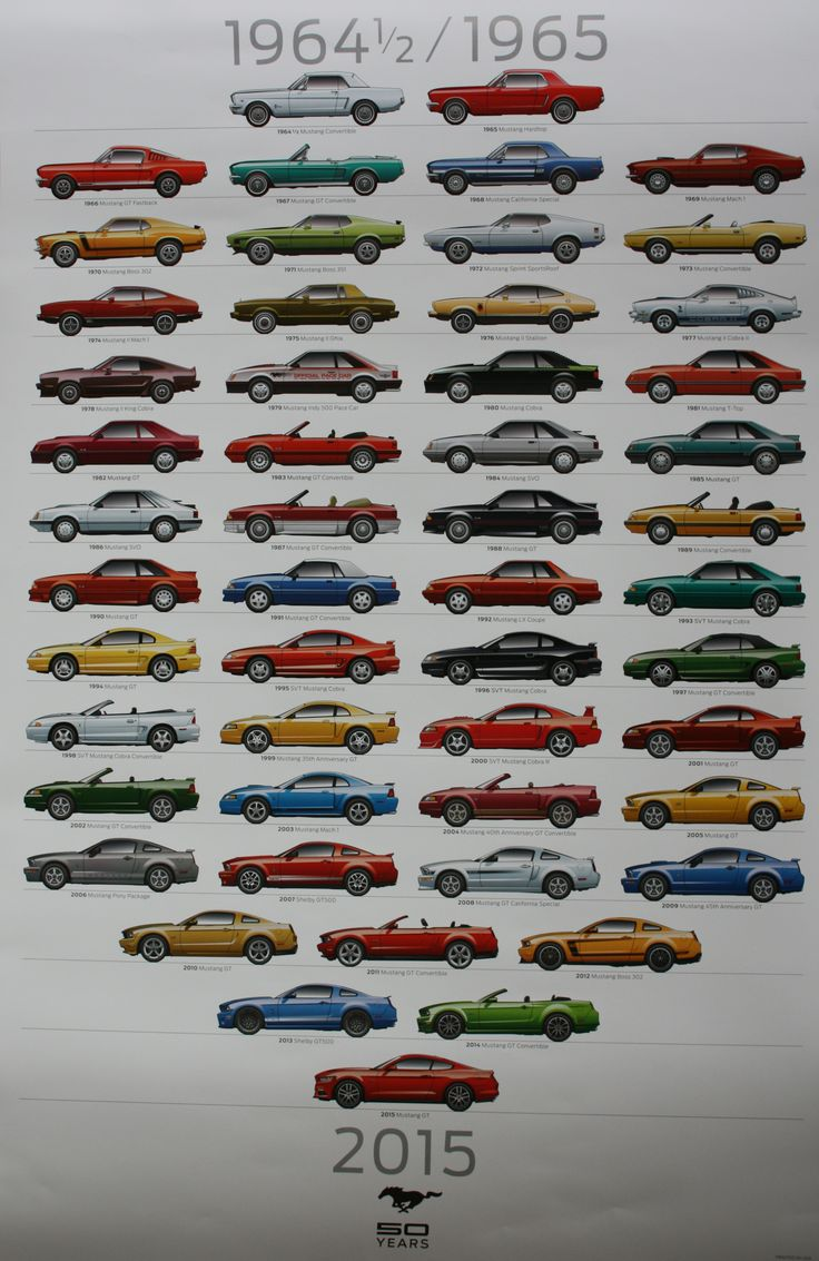 65 fastback ford mustang mustangs amp rods ford muscle cars for sale - Ford World Hq Celebrating 50th Anniversary Of The Mustang The Give Away Poster