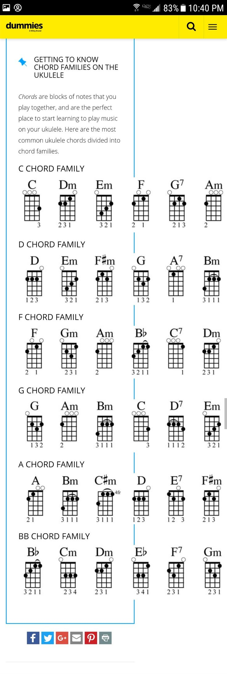243 best ukulele easy chords images on pinterest music ukulele chord families ukulele for dummies hexwebz Image collections