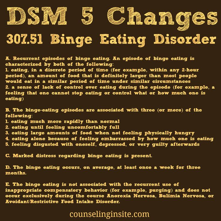 binge eating disorder thesis proposal University of massachusetts amherst scholarworks@umass amherst masters theses 1911 - february 2014 1995 the prevalence of eating disorders and eating.