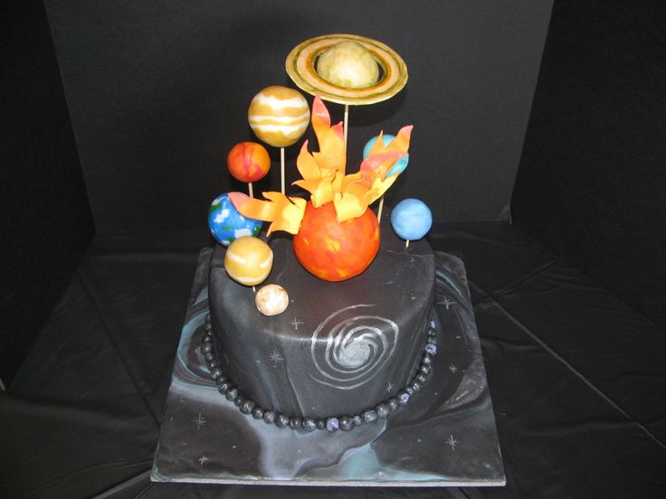 Cake Decorating Ideas Solar System : 17 Best images about Grandad s birthday cake on Pinterest ...