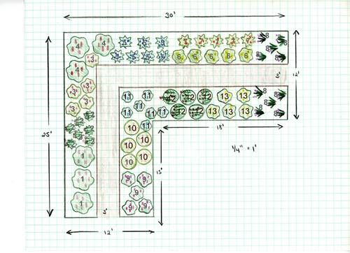 Garden plan for a cutting garden: A Garden of Bouquets, Year After Year (using perennials)