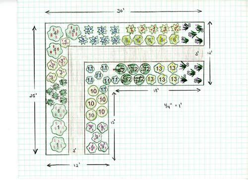 Garden plan for a cutting garden: A Garden of Bouquets, Year AfterYear (using perennials)