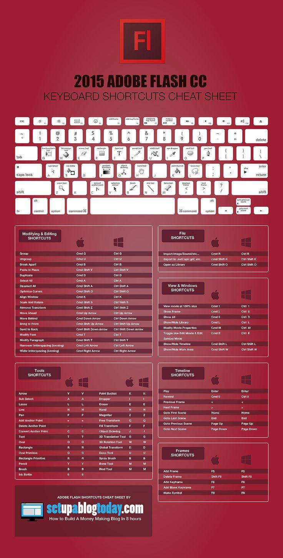 2015 flash keyboard shortcuts cheat sheet