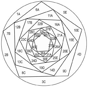 Pentagon iris folding pattern with numbers and suggested