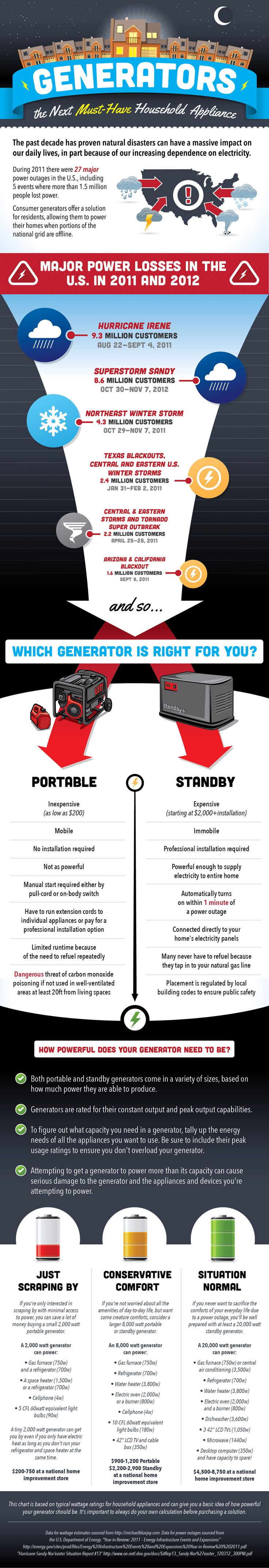 Generators - the next must-have household appliance