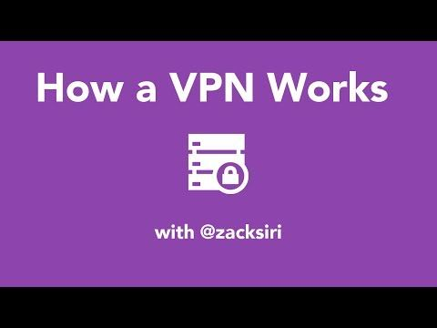 What is VPN (Virtual Private Network)? How it Works?