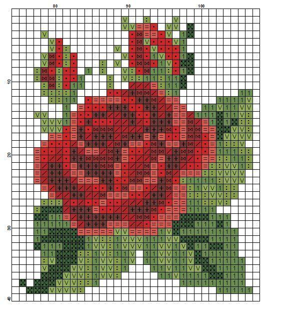 "Схемы для вышитых на канве брошек | biser.info - всё о бисере и бисерном творчестве [ ""miniature needlework chart ~ would make a beautiful perler bead ornament!"", ""Gallery.ru / Photo # 72 - roses - kfnnf"", ""Rose flower perler bead pattern"", ""i need this for arts"", ""Flower/Rose/Red"", ""Cross stitch"", ""Lkjhg"", ""Pixel"" ] #<br/> # #Hama #Beads #Patterns #Flower,<br/> # #Cross #Stich #Patterns #Flower,<br/> # #Perler #Bead #Patterns,<br/> # #Embroidery #Patterns,<br/> # #Cross #Stit..."