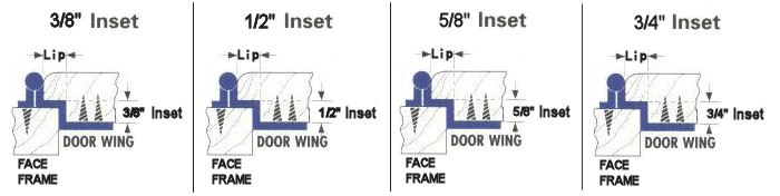 Cabinet Door Hanging Guide From Hardwaresource Hinge