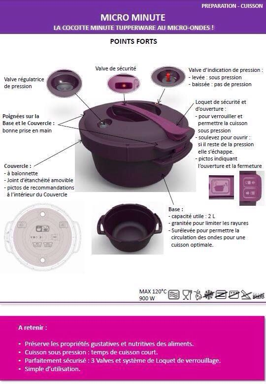 Fiche Tupperware : Micro minute