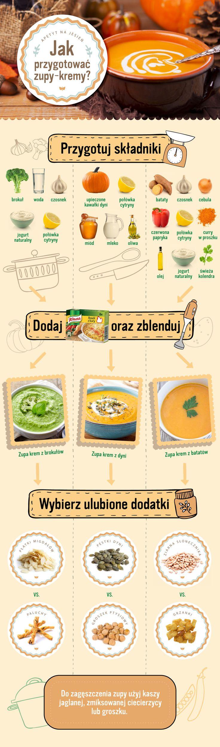 Jak przygotować zupy kremy? #soup #infographic #autumn
