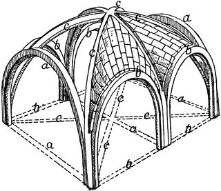 Sexpartite Ribbed Vault, Showing Two Compartments with the Fillings Complete