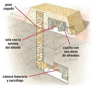 113 best history ancient egypt images on pinterest ancient egypt mastaba house for eternity is a type of ancient egyptian tomb in the form of a flat roofed the burial site of many eminent egyptians of egypts ancient ccuart Choice Image