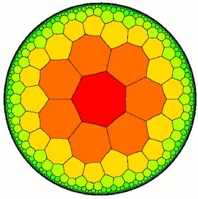 Tiling of the hyperbolic plane, realized as the Poincaré Disk Model, by heptagons (7-sided polygons).