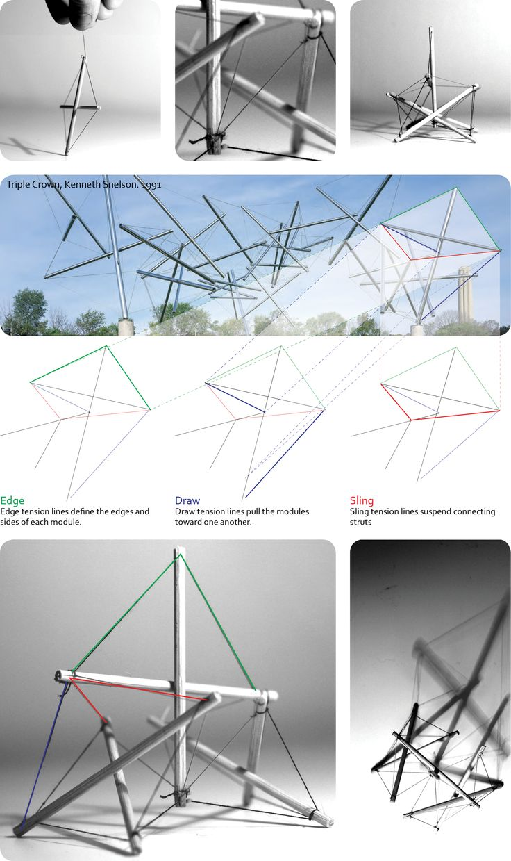 226 best [ tensegrity ] images on Pinterest | Architecture, Bamboo Royal Signet Wiring Diagram on royal delta, royal eagle, royal prestige,