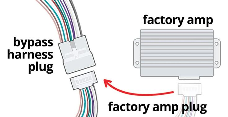 Factory Car Stereo Wiring Diagram from i.pinimg.com