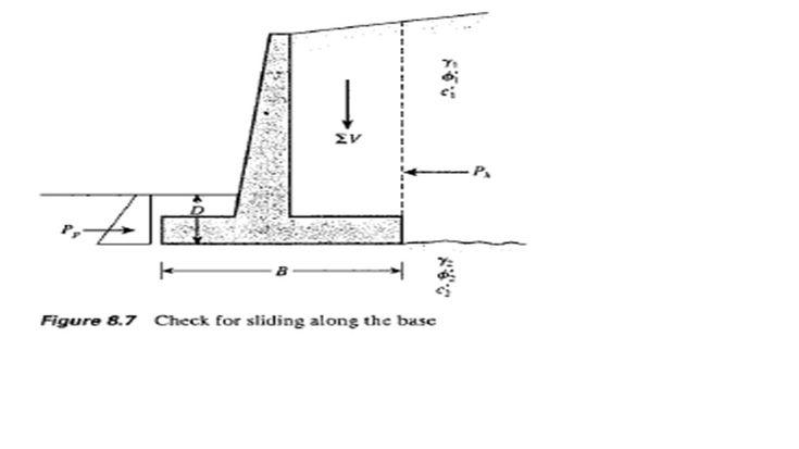 Stützmauer Design Beispiel #Gartenmöbel