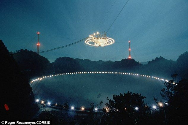 On 16 November 1974 the Arecibo radio telescope in Puerto Rico (pictured) was used to send out a signal called the Arecibo message, a 'calling card' from Earth to potential alien races.